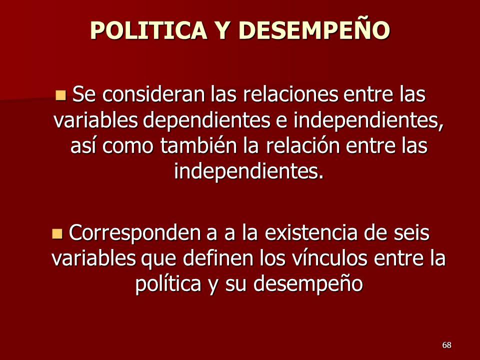 POLITICA Y DESEMPEÑO