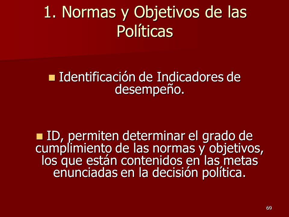 1. Normas y Objetivos de las Políticas