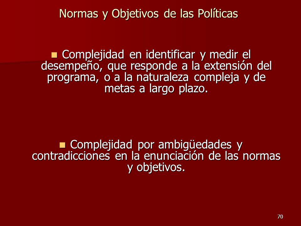 Normas y Objetivos de las Políticas