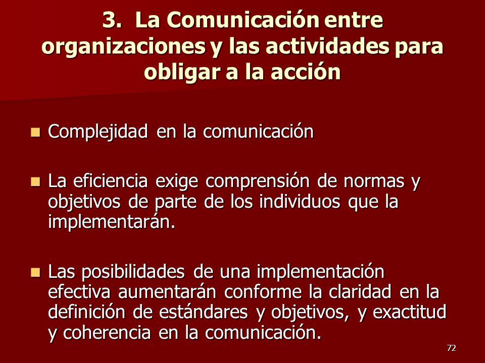 3. La Comunicación entre organizaciones y las actividades para obligar a la acción