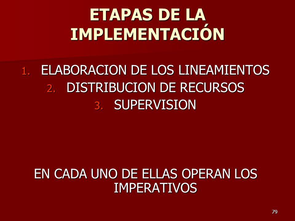 ETAPAS DE LA IMPLEMENTACIÓN