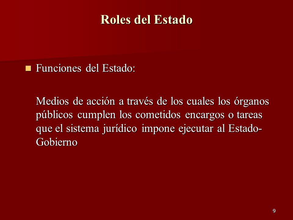 Roles del Estado Funciones del Estado: