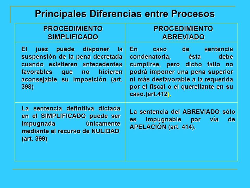 Principales Diferencias entre Procesos