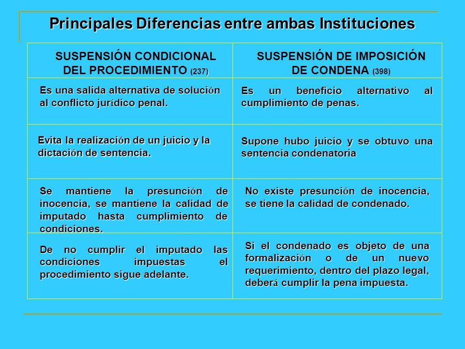 Principales Diferencias entre ambas Instituciones
