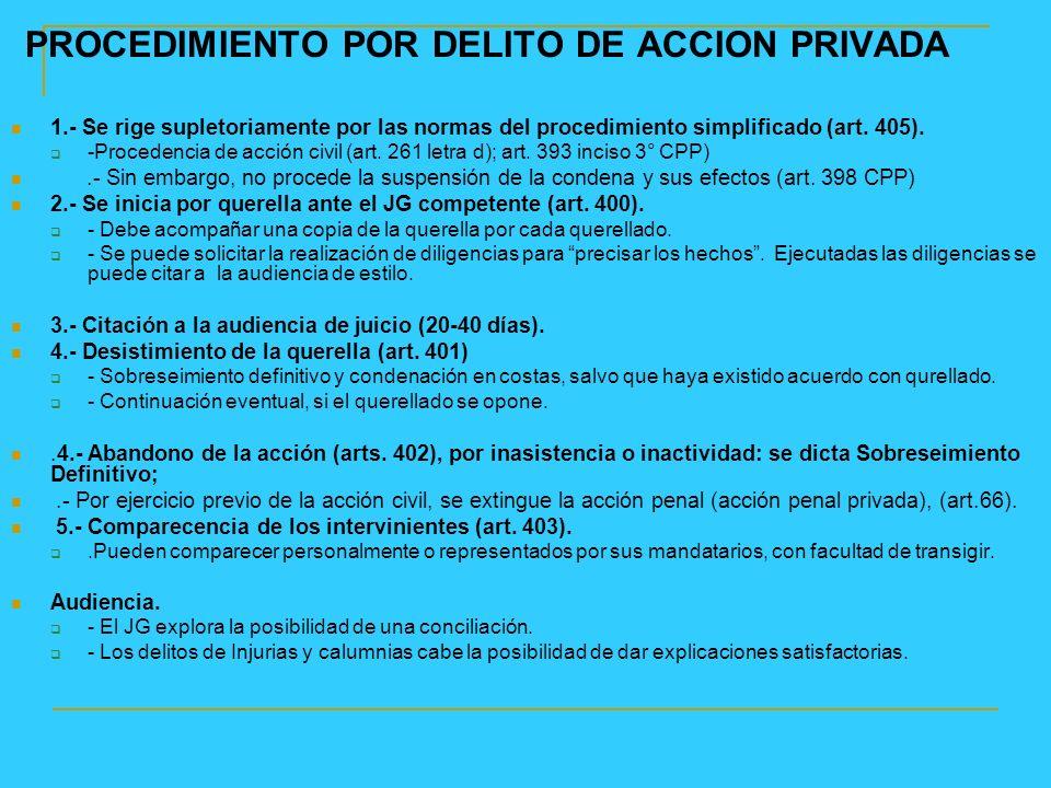 PROCEDIMIENTO POR DELITO DE ACCION PRIVADA