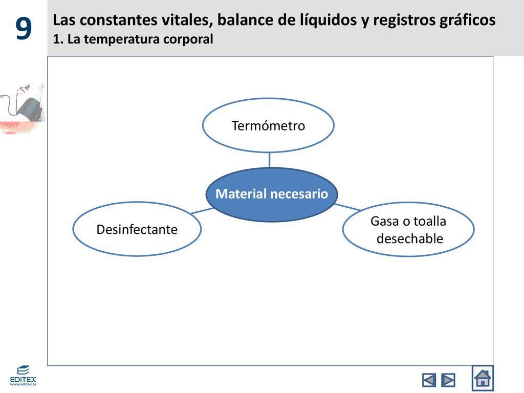 Las constantes vitales, balance de líquidos y registros gráficos ...