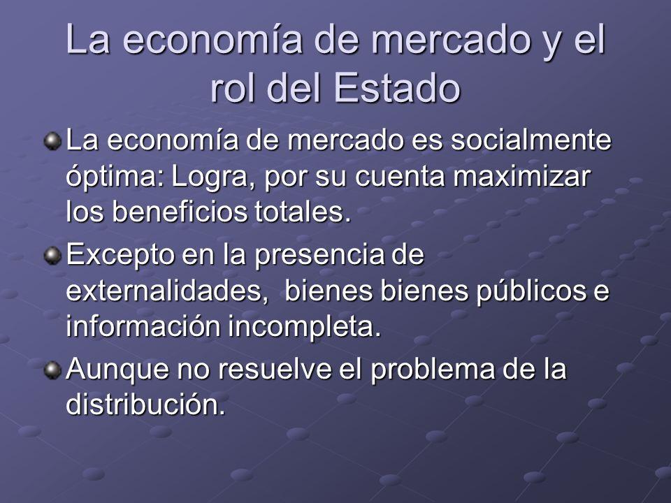 La economía de mercado y el rol del Estado