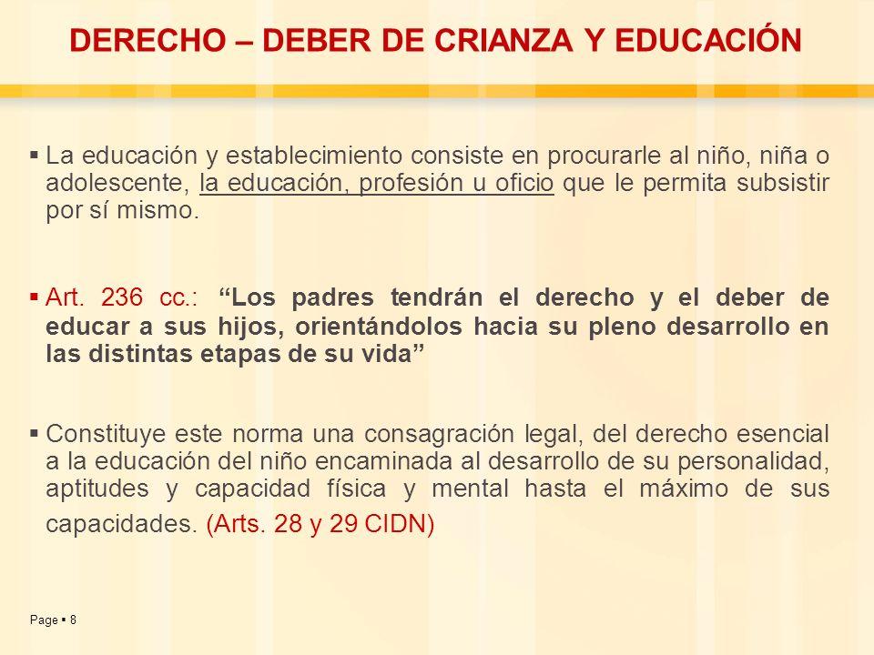 DERECHO – DEBER DE CRIANZA Y EDUCACIÓN