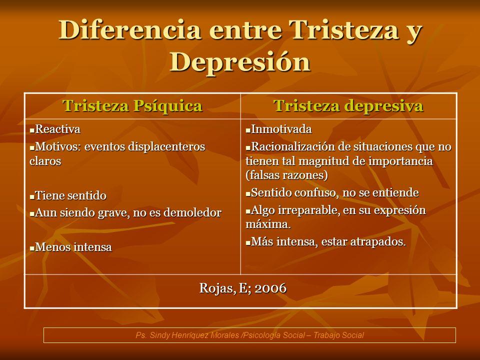 Diferencia entre Tristeza y Depresión