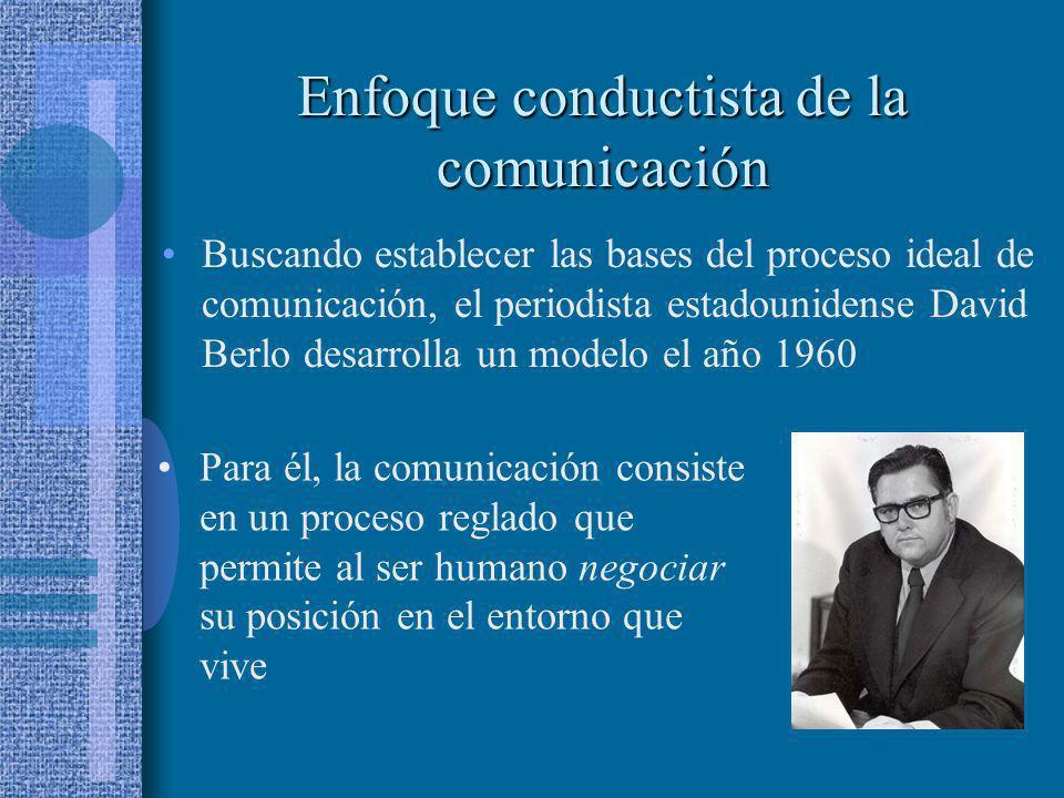 Enfoque conductista de la comunicación