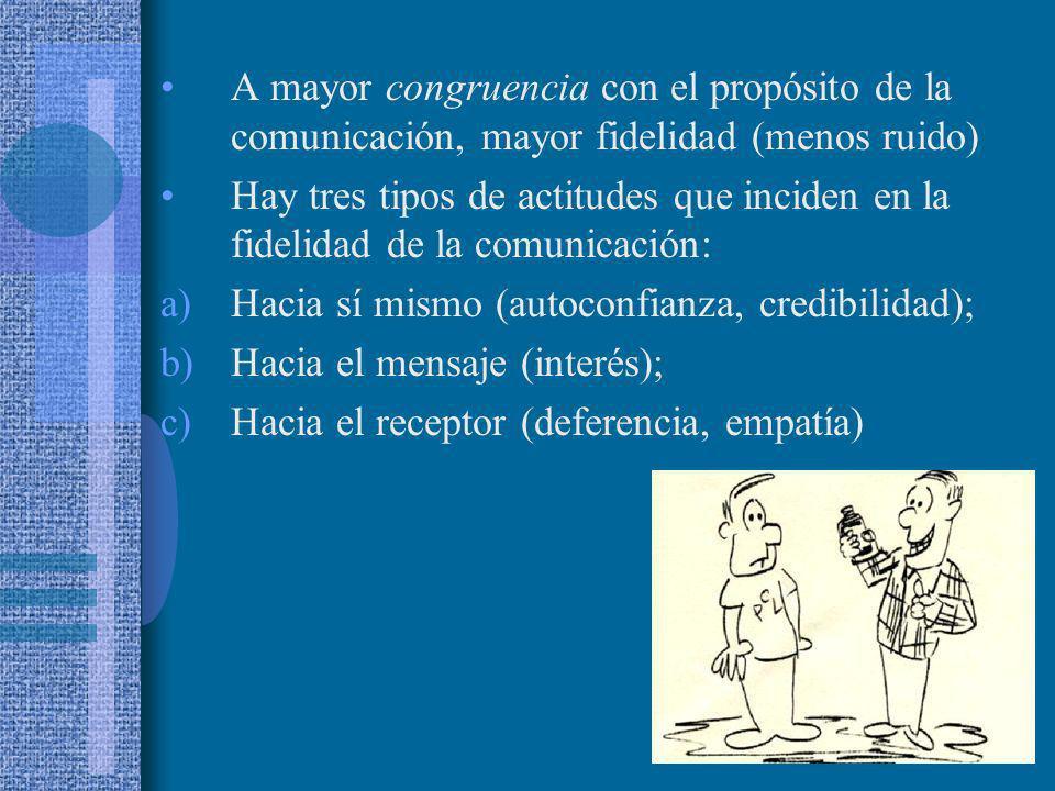 A mayor congruencia con el propósito de la comunicación, mayor fidelidad (menos ruido)