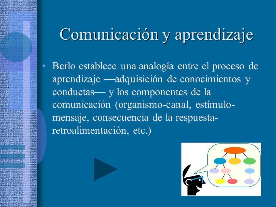 Comunicación y aprendizaje