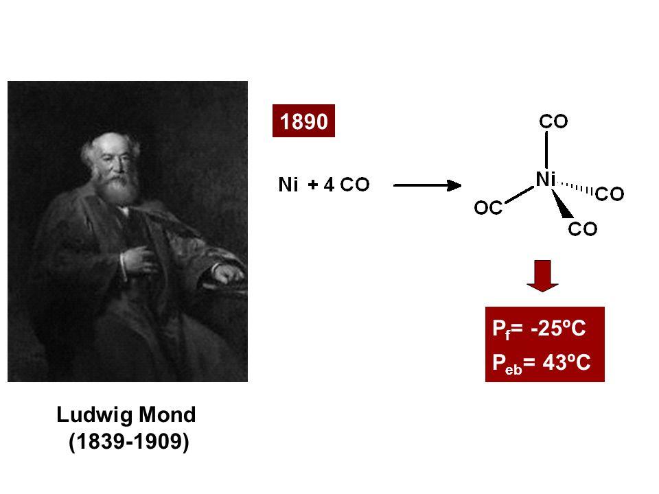 1890 Pf= -25ºC Peb= 43ºC Ludwig Mond (1839-1909)