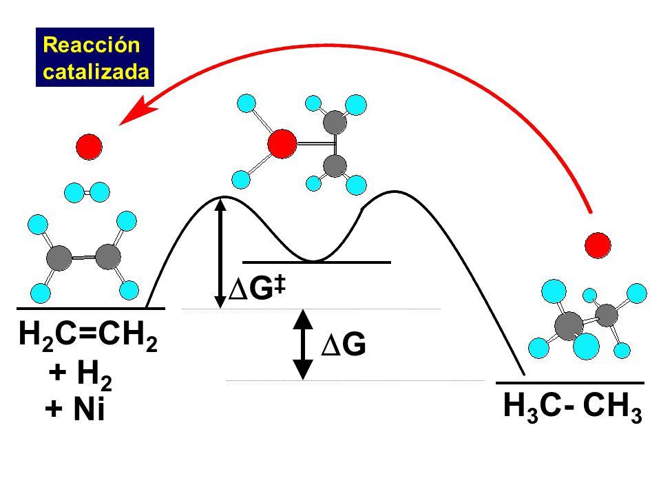 G‡ H2C=CH2 G + H2 H3C- CH3 + Ni Reacción catalizada