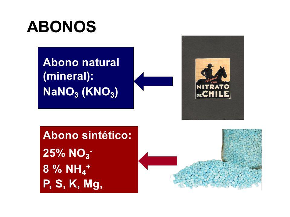 ABONOS Abono natural (mineral): NaNO3 (KNO3) Abono sintético: 25% NO3-