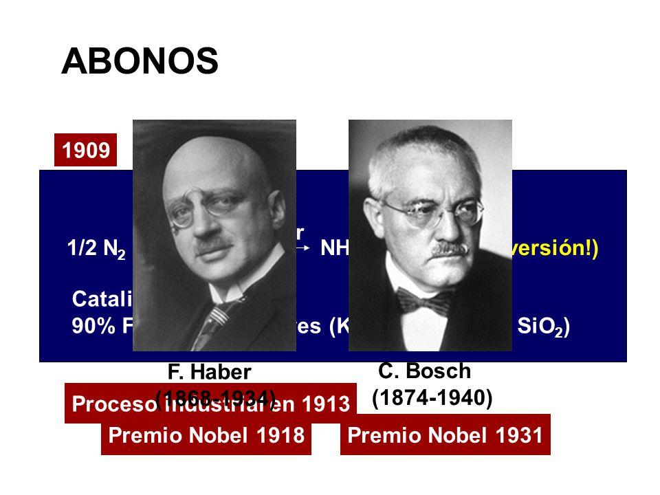 ABONOS F. Haber (1868-1934) C. Bosch (1874-1940)