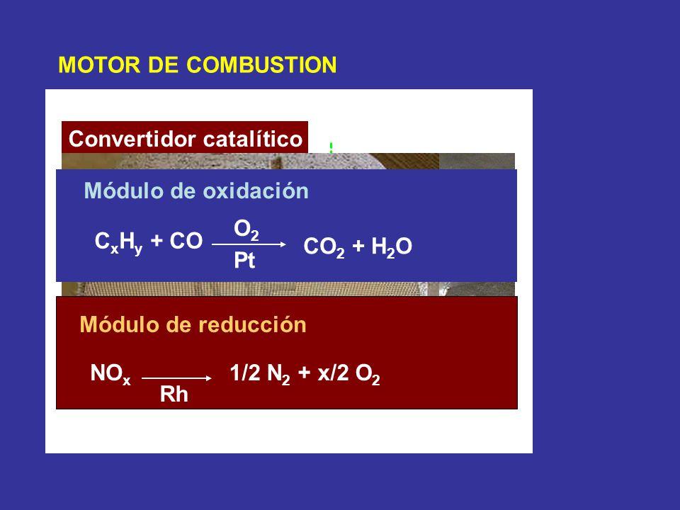 MOTOR DE COMBUSTION Combustión estequiométrica. C6H12 + 9 O2 6 CO2 + 6 H2O. Convertidor catalítico.