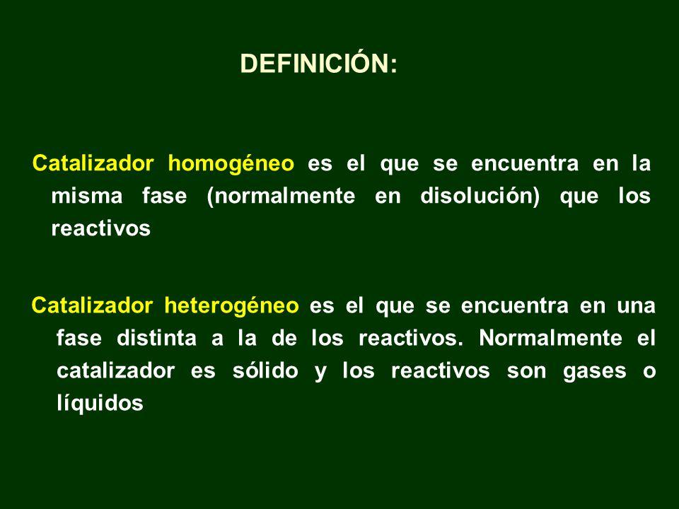 DEFINICIÓN: Catalizador homogéneo es el que se encuentra en la misma fase (normalmente en disolución) que los reactivos.