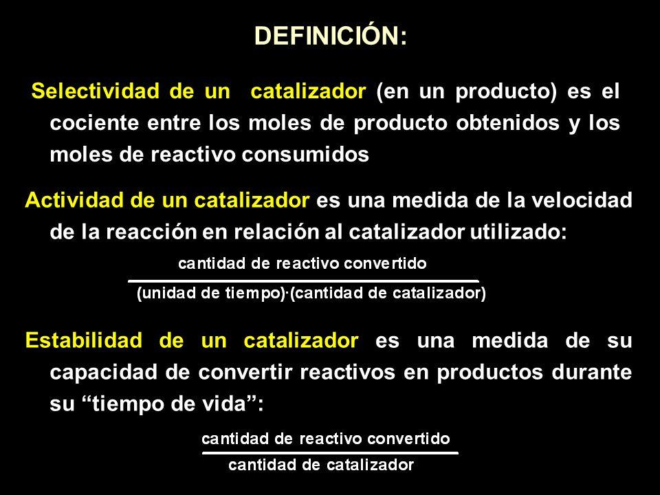 DEFINICIÓN: Selectividad de un catalizador (en un producto) es el cociente entre los moles de producto obtenidos y los moles de reactivo consumidos.