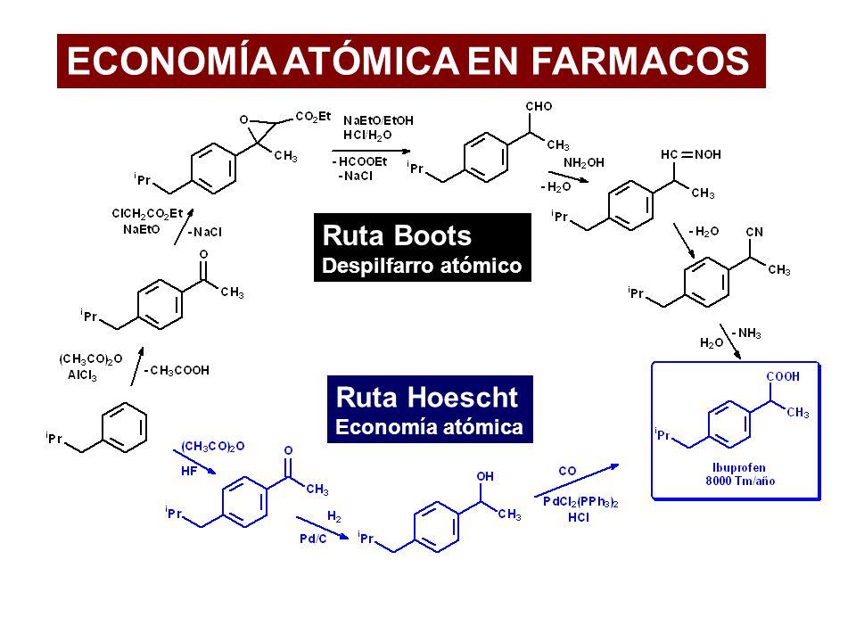ECONOMÍA ATÓMICA EN FARMACOS