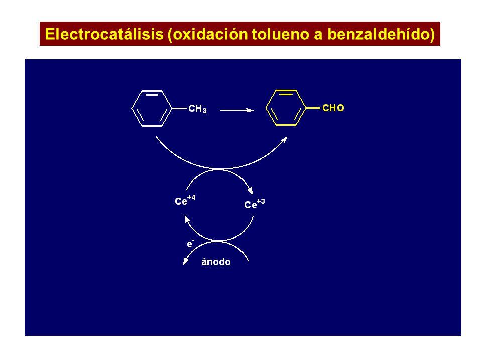 Electrocatálisis (oxidación tolueno a benzaldehído)