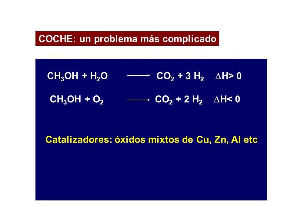 COCHE: un problema más complicado