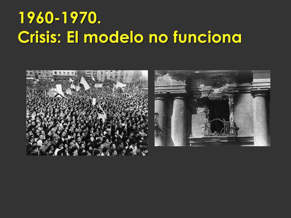 1960-1970. Crisis: El modelo no funciona