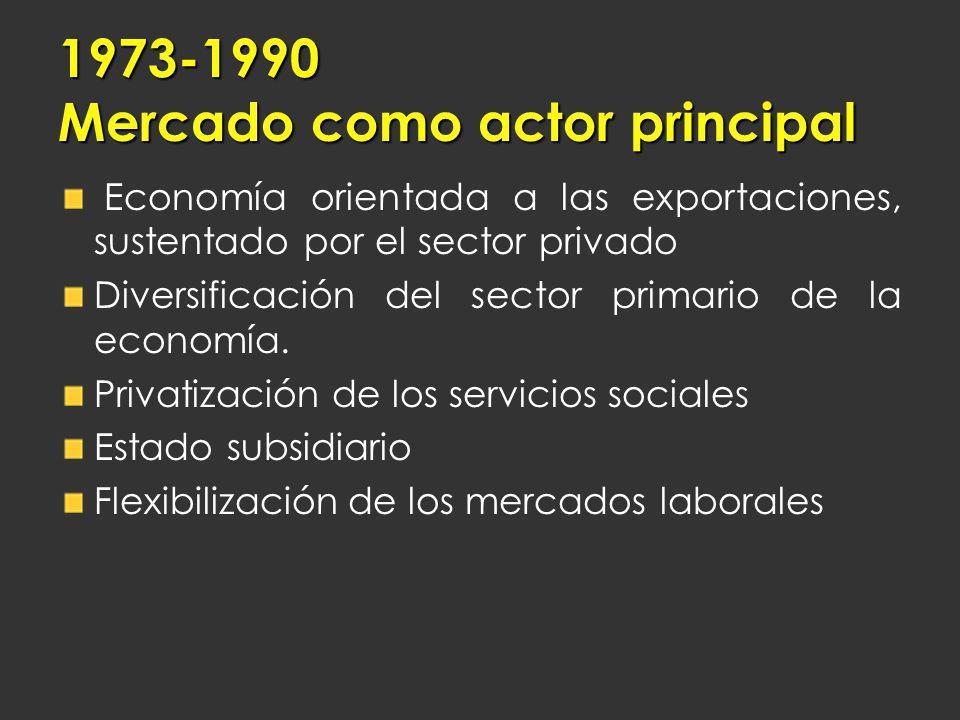 1973-1990 Mercado como actor principal