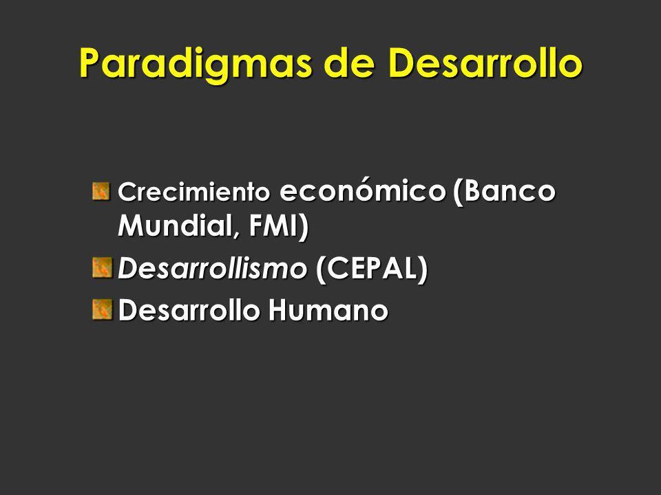 Paradigmas de Desarrollo