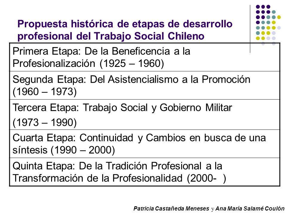 Segunda Etapa: Del Asistencialismo a la Promoción (1960 – 1973)