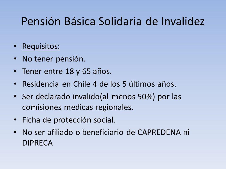 Pensión Básica Solidaria de Invalidez