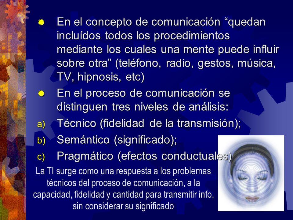 En el proceso de comunicación se distinguen tres niveles de análisis: