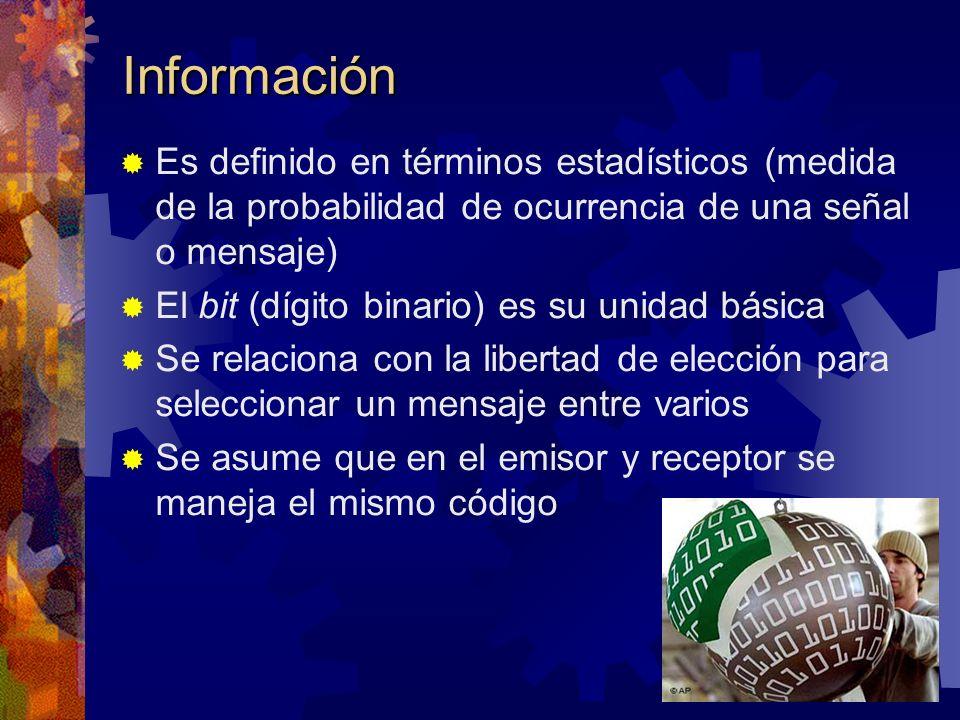 Información Es definido en términos estadísticos (medida de la probabilidad de ocurrencia de una señal o mensaje)