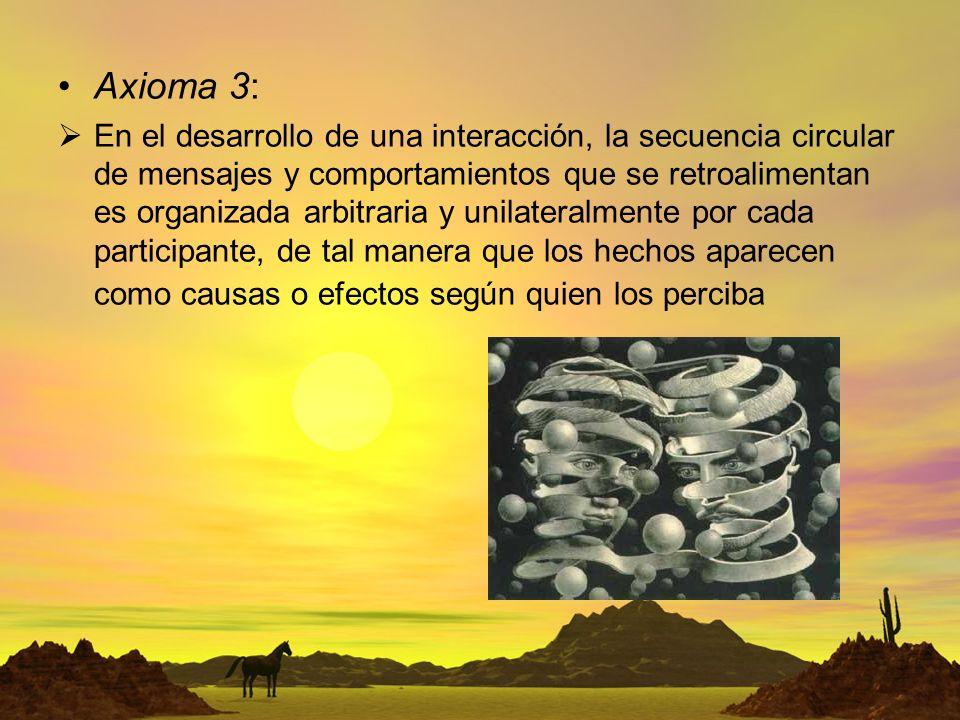 Axioma 3: