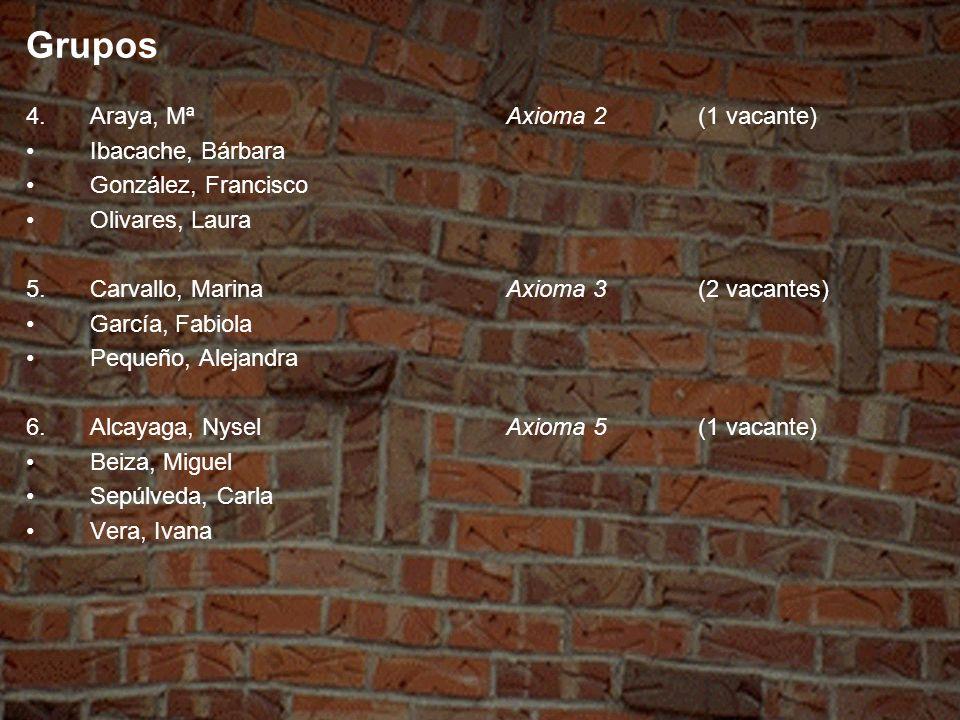 Grupos Araya, Mª Axioma 2 (1 vacante) Ibacache, Bárbara