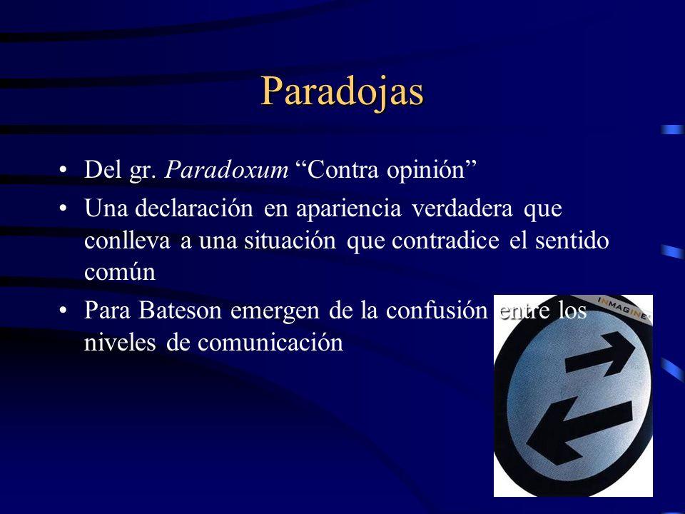 Paradojas Del gr. Paradoxum Contra opinión