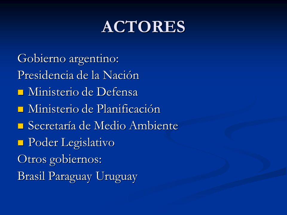 ACTORES Gobierno argentino: Presidencia de la Nación
