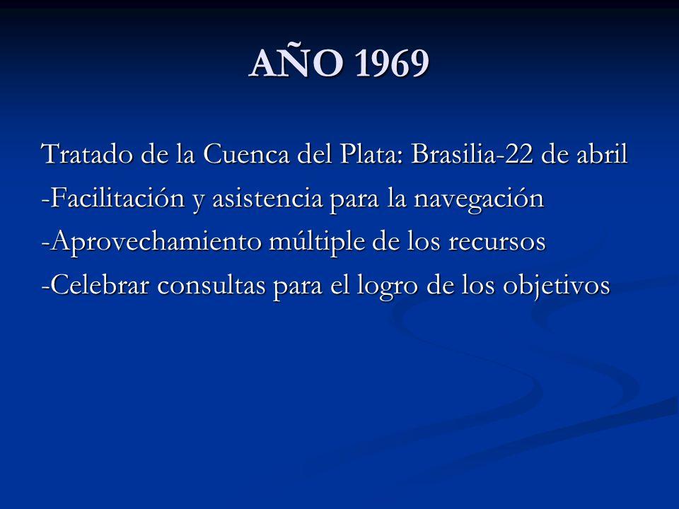 AÑO 1969 Tratado de la Cuenca del Plata: Brasilia-22 de abril
