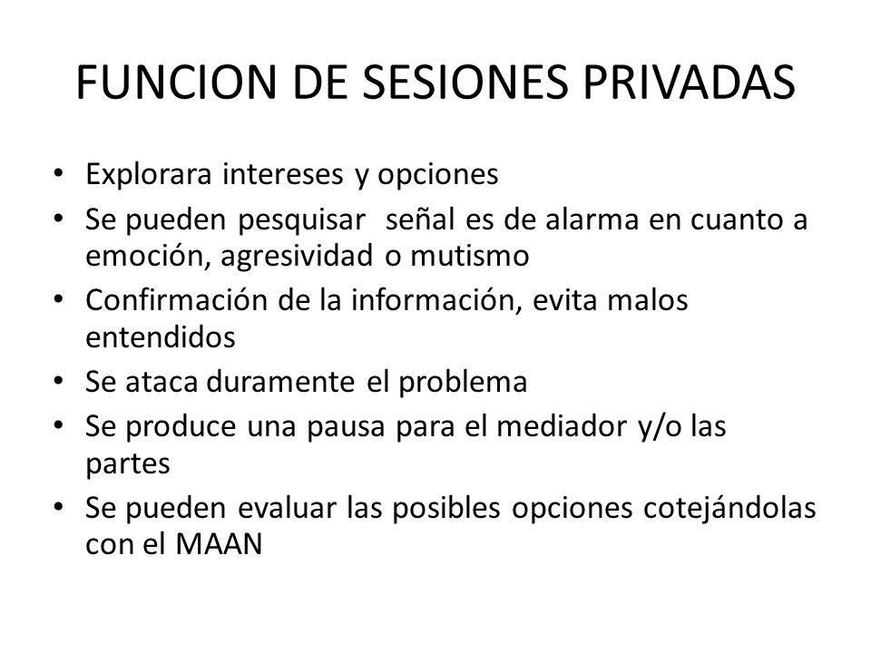 FUNCION DE SESIONES PRIVADAS