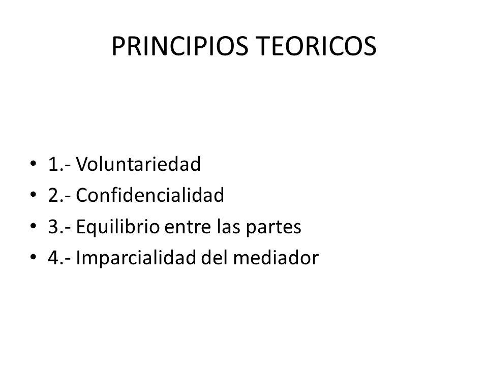 PRINCIPIOS TEORICOS 1.- Voluntariedad 2.- Confidencialidad