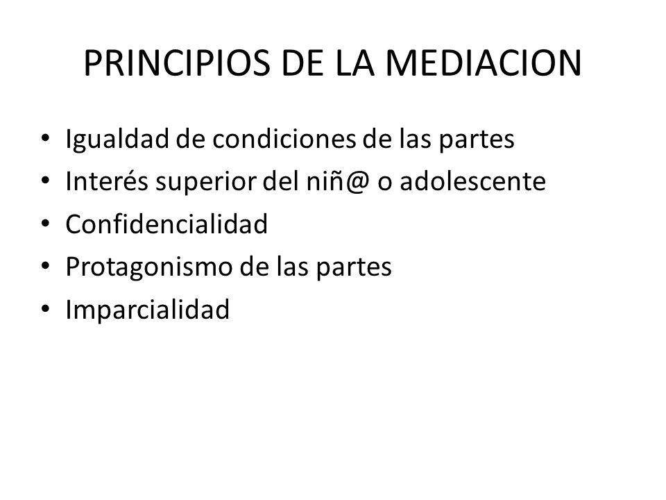 PRINCIPIOS DE LA MEDIACION