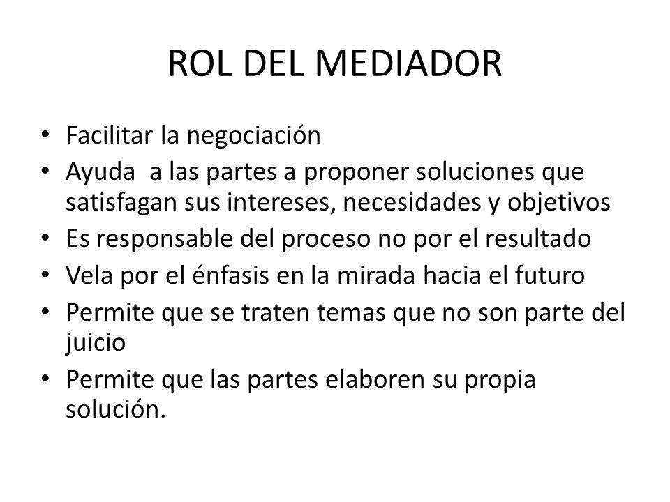 ROL DEL MEDIADOR Facilitar la negociación