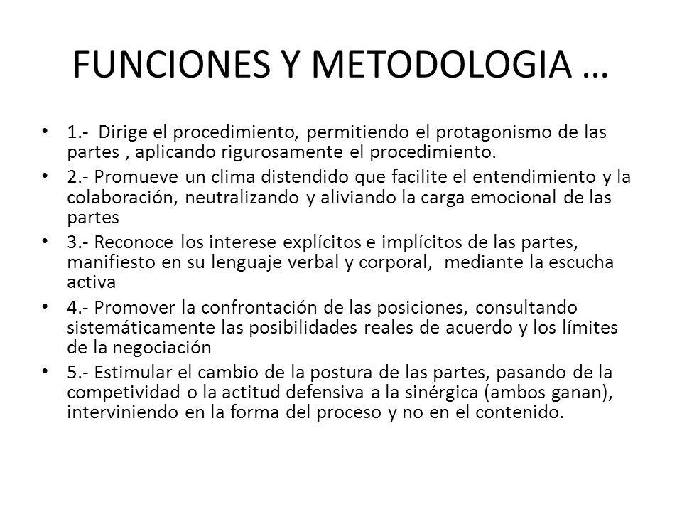FUNCIONES Y METODOLOGIA …
