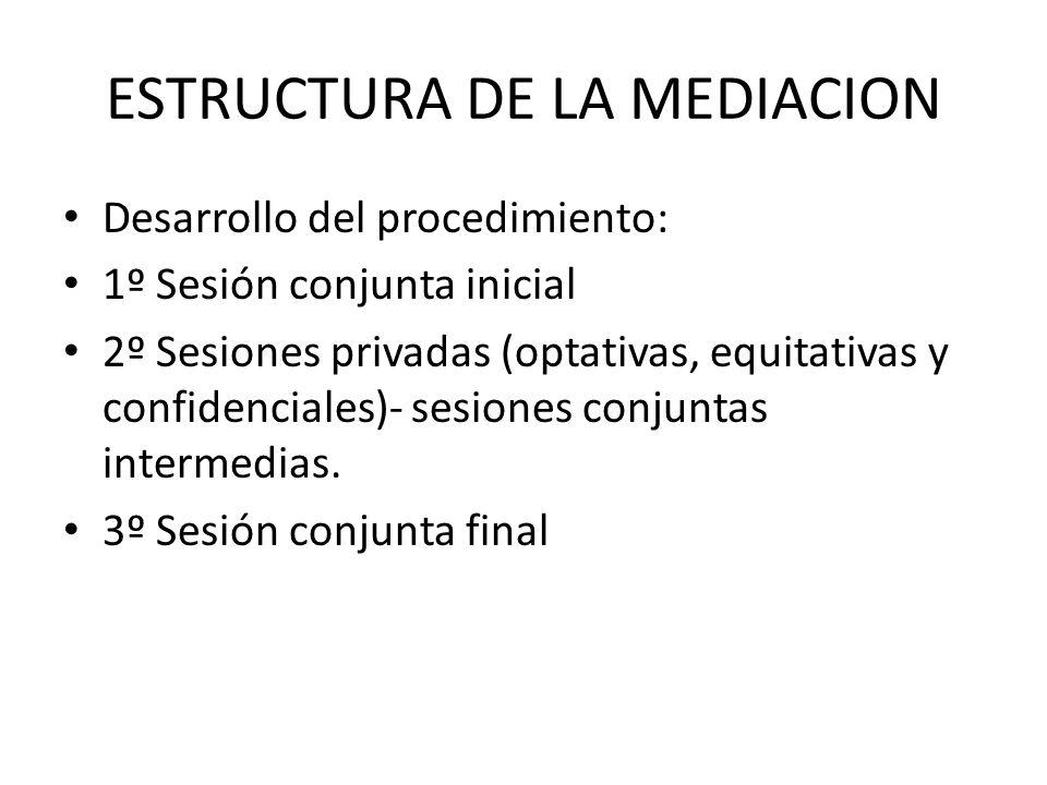 ESTRUCTURA DE LA MEDIACION