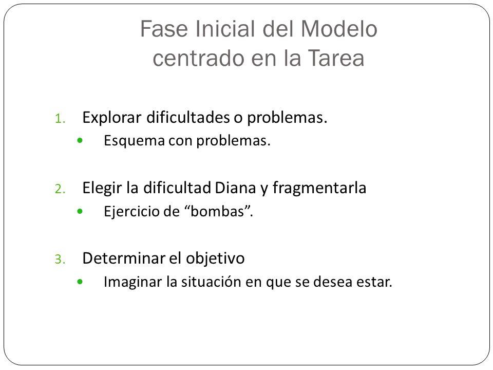Fase Inicial del Modelo centrado en la Tarea