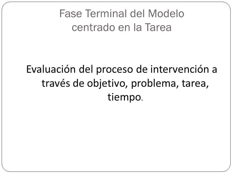 Fase Terminal del Modelo centrado en la Tarea