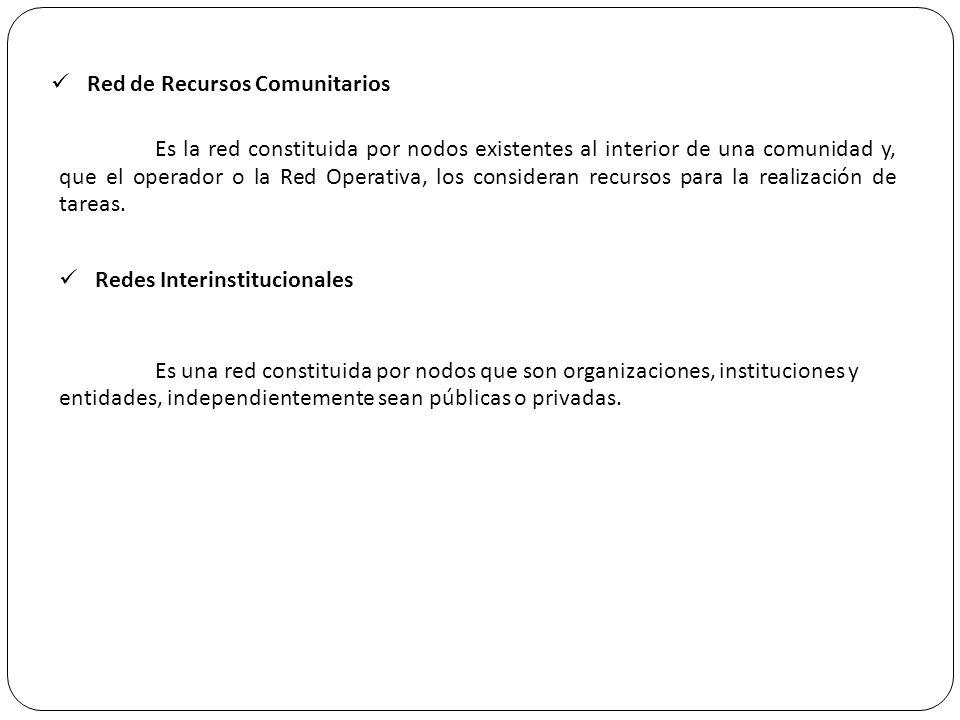 Red de Recursos Comunitarios