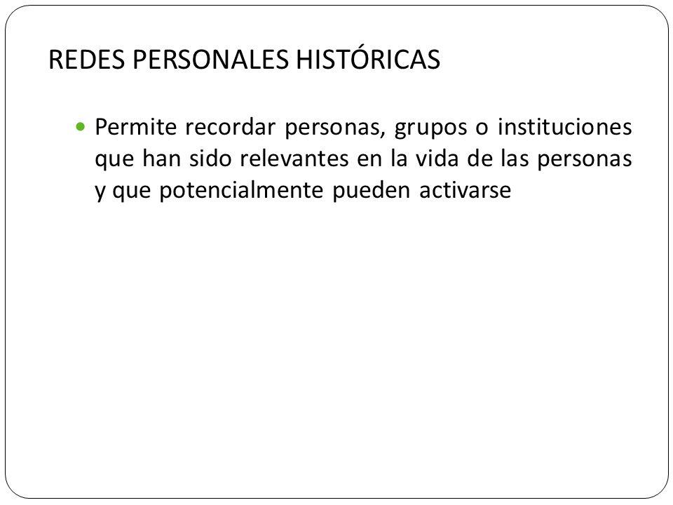 REDES PERSONALES HISTÓRICAS