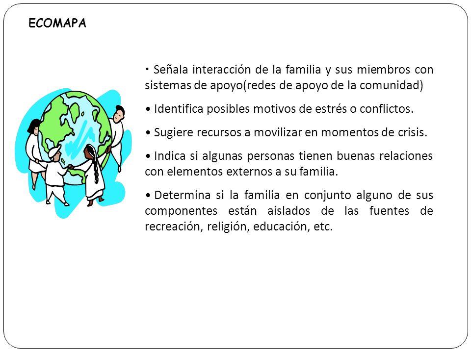 Identifica posibles motivos de estrés o conflictos.