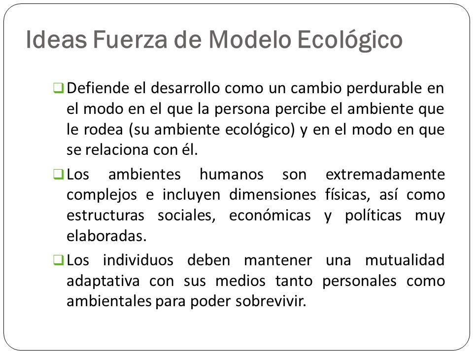 Ideas Fuerza de Modelo Ecológico